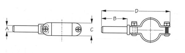 ZINC PLATED STEEL CLAMP-ON OAR LOCKS by:  SeaDog Part No: 582060-1 - Canada - Canadian Dollars