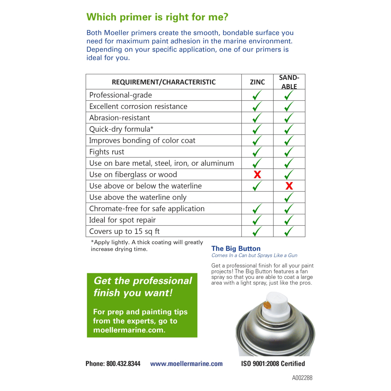 MOELLER Zinc Primer | Kimpex Canada