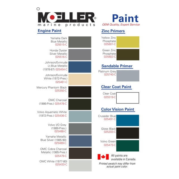 Moeller Engine Specific Paint Kimpex Canada